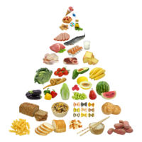 Food guide pyramid serving sizes
