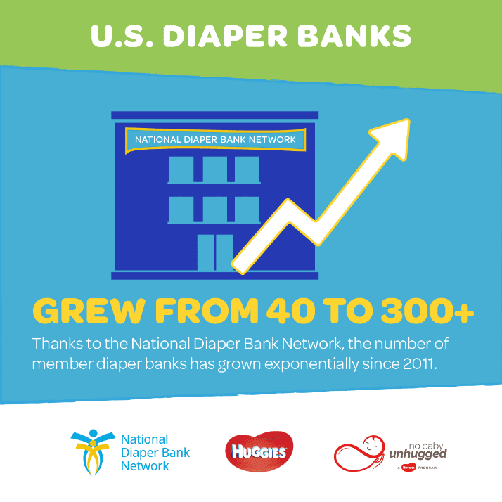 Infographic of US Diaper Bank growth from 40 to 300 plus